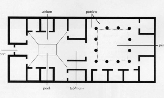 Plan Typical Roman House