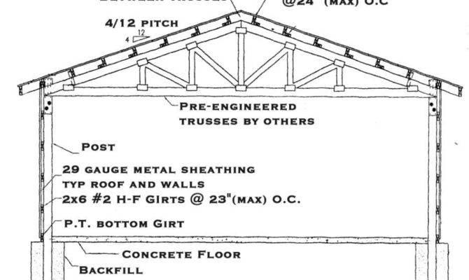 Pole Barn Blueprints Build Garden Storage Shed Plans