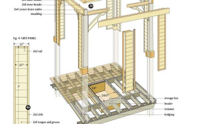 Popular Woodworking Plans Screen Door Diy Simple
