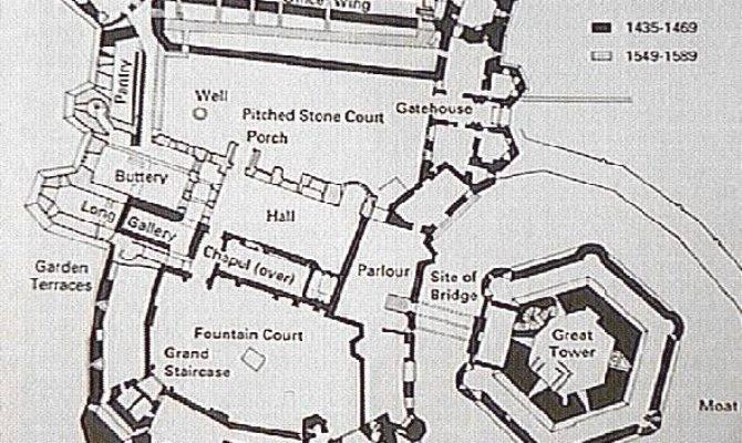Raglan Castle Ground Plan