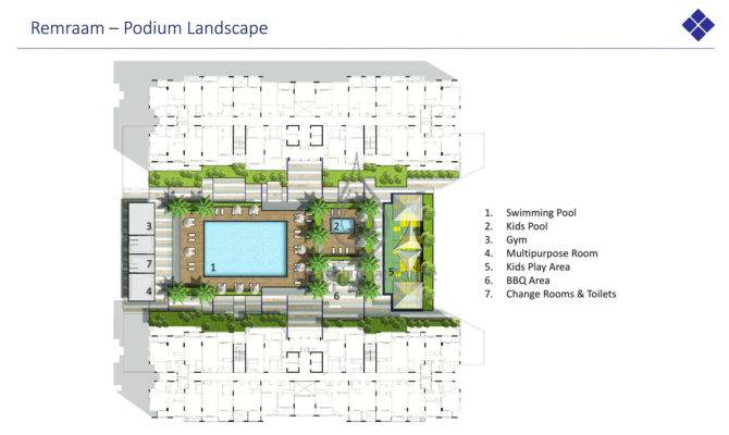 Remraam Apartments Floor Plans Binayah Real Estate