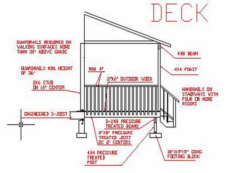 Repair Draw Deck Plans Deckplans House Plans 67767
