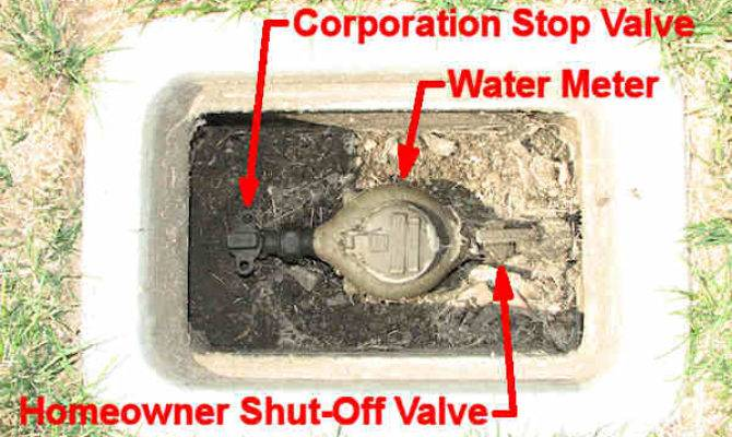 Replace Your House Water Supply Pipe