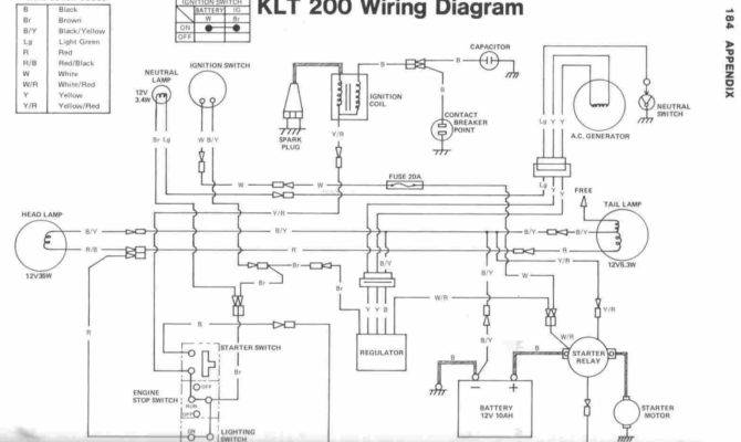 Residential Electrical Wiring Diagrams Pdf Easy Routing - House Plans |  #143029House Plans