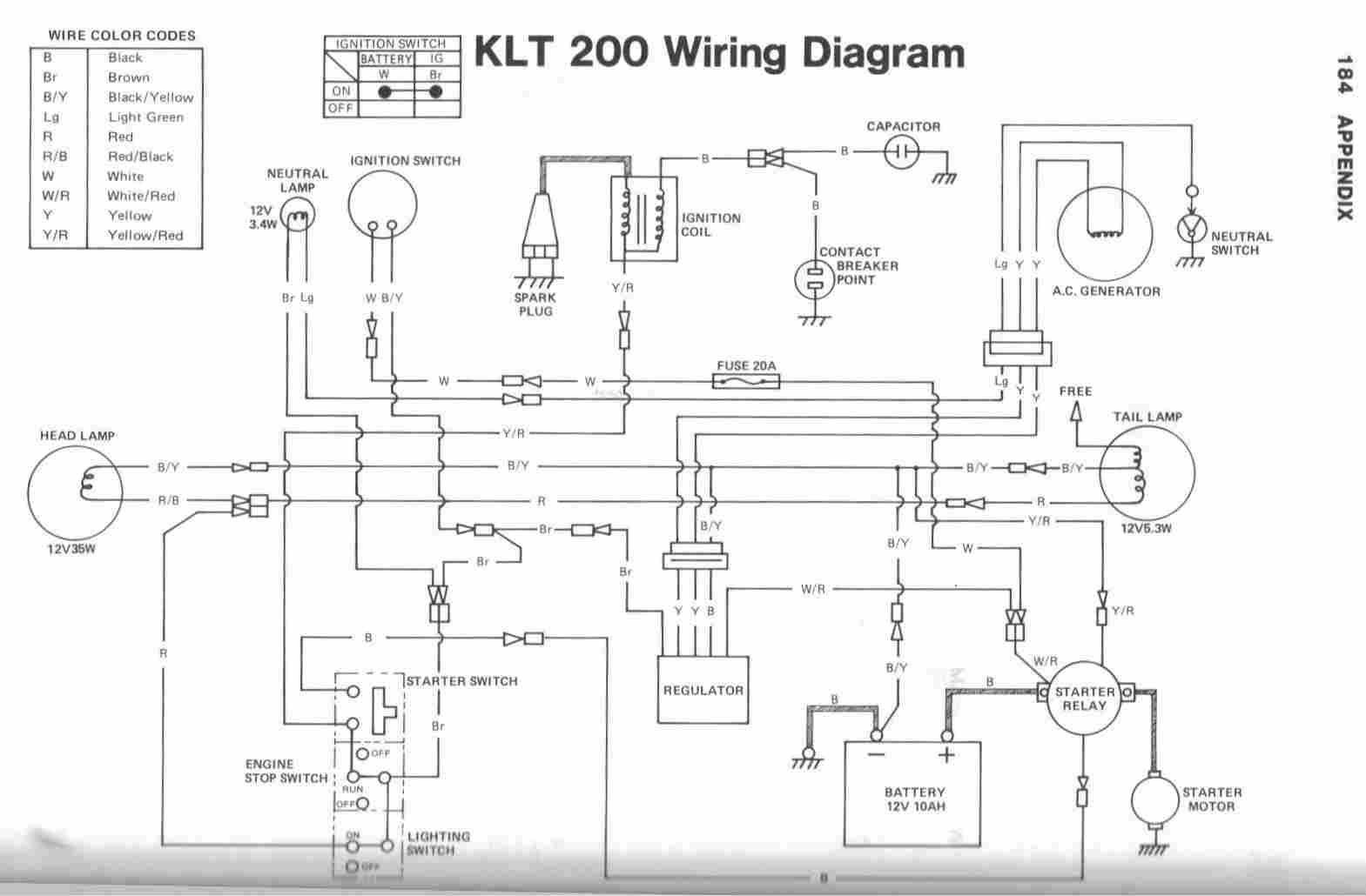 Household Electrical Wiring Diagram from cdn.jhmrad.com