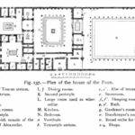 Roman Insula Floor Plan More Information