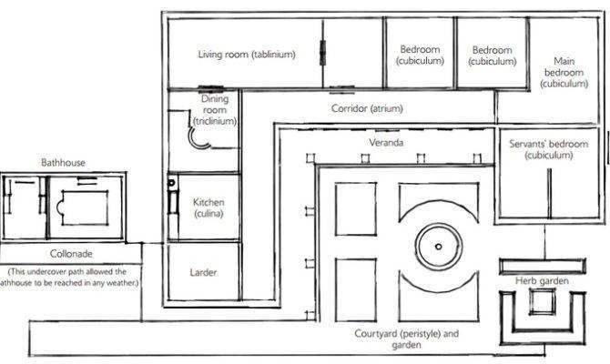 Roman Villa Floor Plan Floorplan