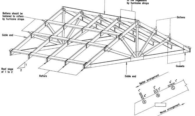 Roof Building Plans Section General Construction