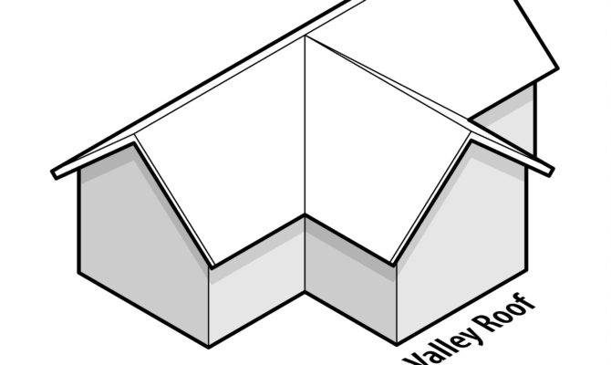 Roof Designs
