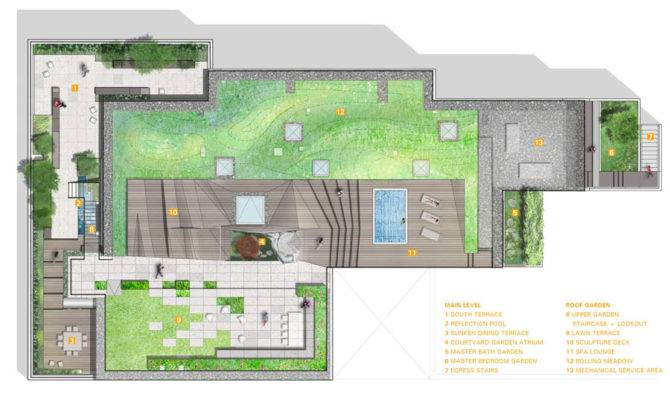 Roof Garden Floor Plan Plans Westar Terrace