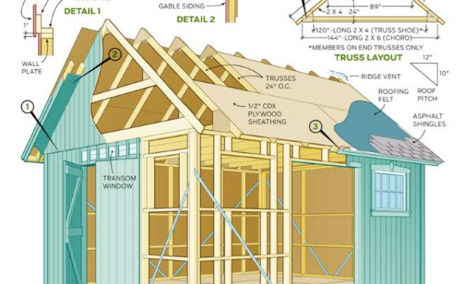 Ryan Shed Plans Review Sheds