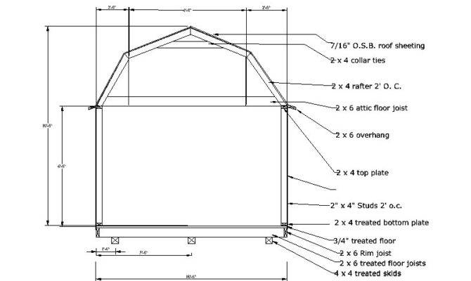 Sally Storage Shed Plans