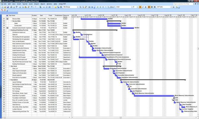 Sample Microsoft Project Construction Schedule Ubuild