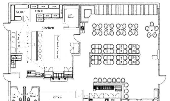Sample Restaurant Floor Plans Keep Hungry Customers Satisfied