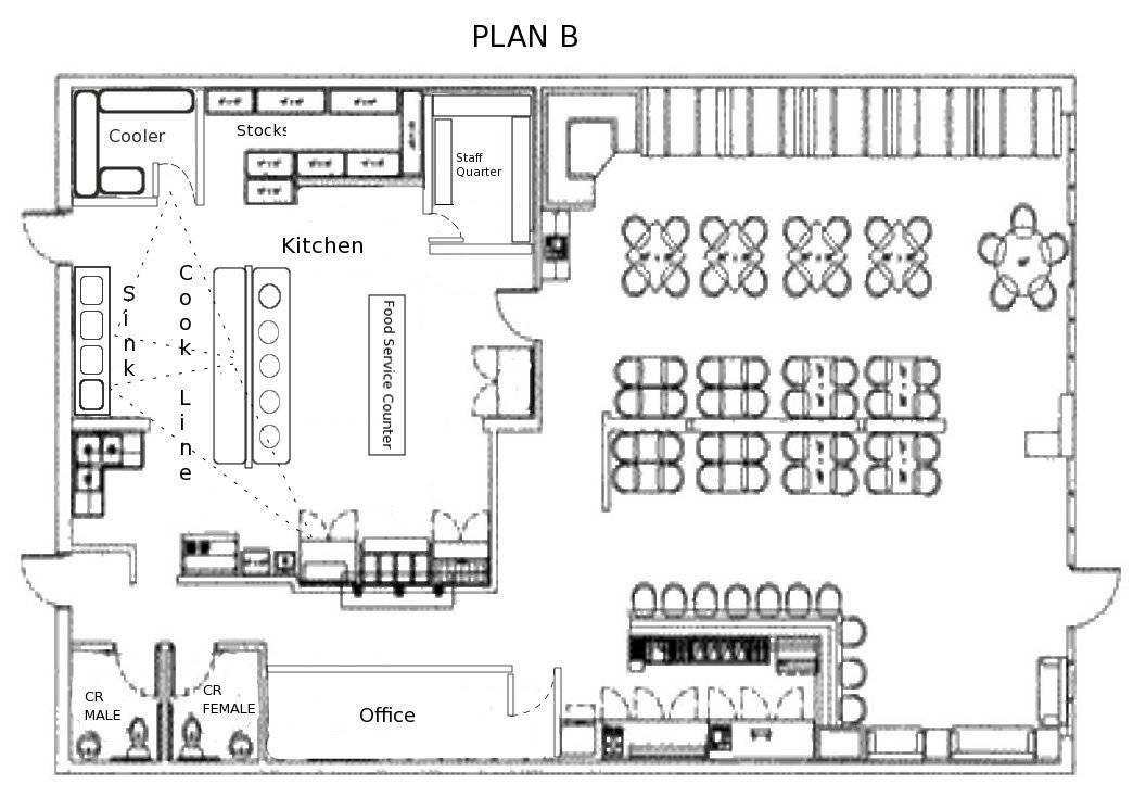 Sample Restaurant Floor Plans Keep Hungry Customers Satisfied House Plans 67689