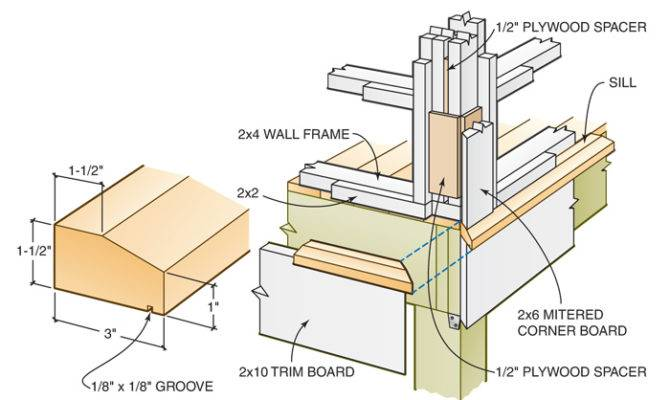 Screen Porch Porches Screens