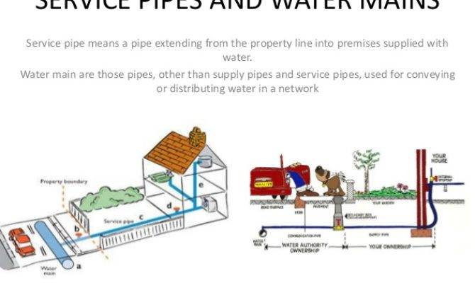 Service Pipes Water Mains