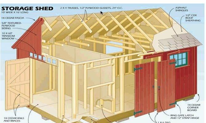 Shed Plans Blueprints Build Best