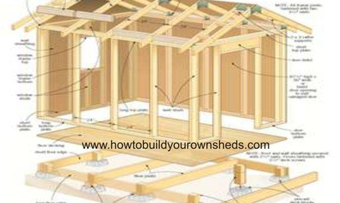 Shed Plans Picking Best Your Yard Blueprints