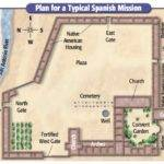 Shows Typical Layout Spanish Mission Texas