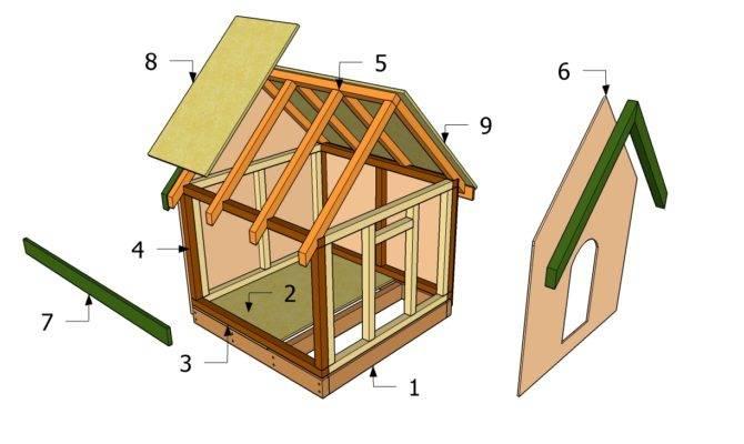 Simple Diy Dog House Plans Build Slanted Shed Roof Ehow