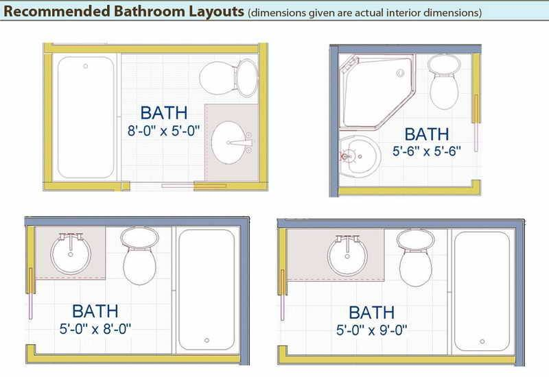 Small Bathroom Floor Plans Shower Only Folat House Plans 19178