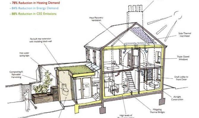Small Edwardian House Plans Joy Studio Design Best