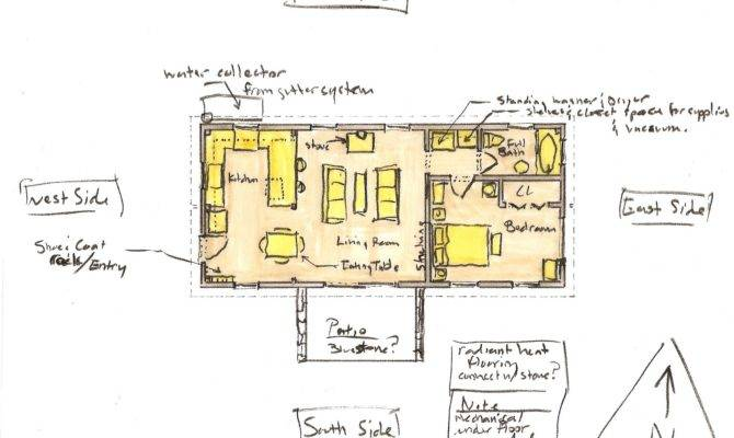 Small Solar House Lee Mcmahon Toger Passive Plans