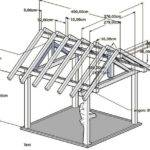 Square Gazebo Building Plans Pergola Design Ideas