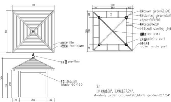 Square Gazebo Plans Olda