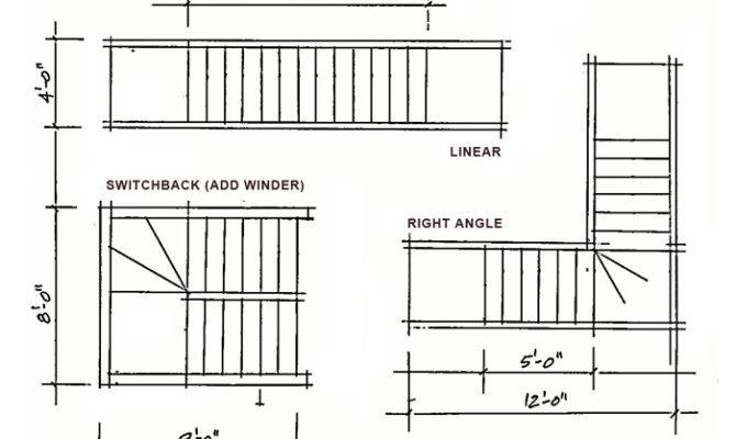Stair Case Design Elements Penciljazz