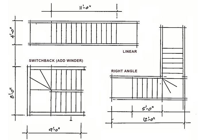 Stair Case Design Elements Penciljazz House Plans 72216