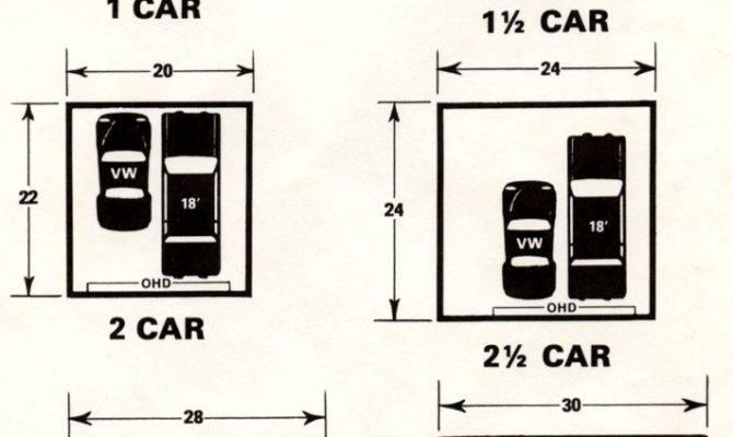 Standard Garage Obasinc