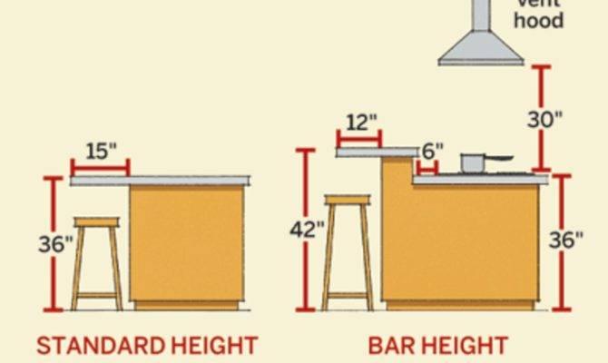 Standard Kitchen Islands Survey Many