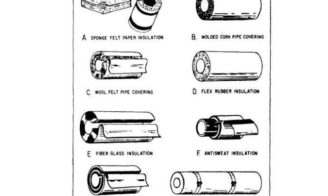 Steam Pipe Insulation Types Suppliers