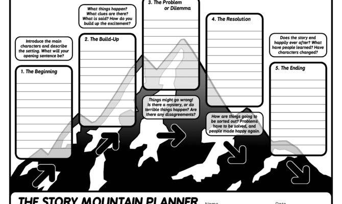 Story Mountain Planner Pdf