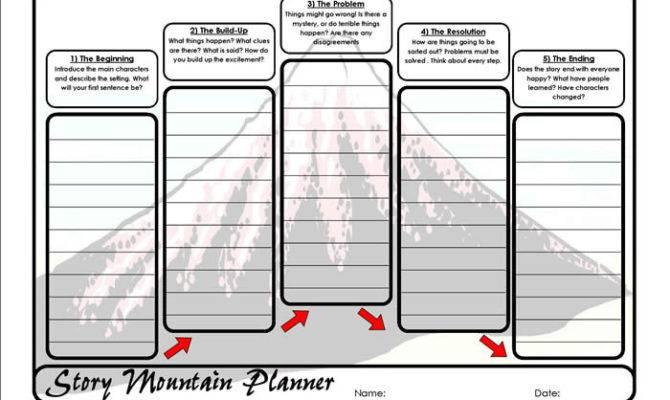 Story Mountain