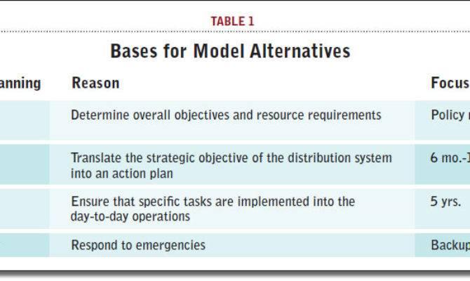 Strategic Planning Process Deciding