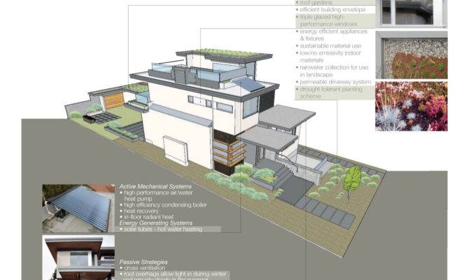 Sustainable Home Design Vancouver Idesignarch