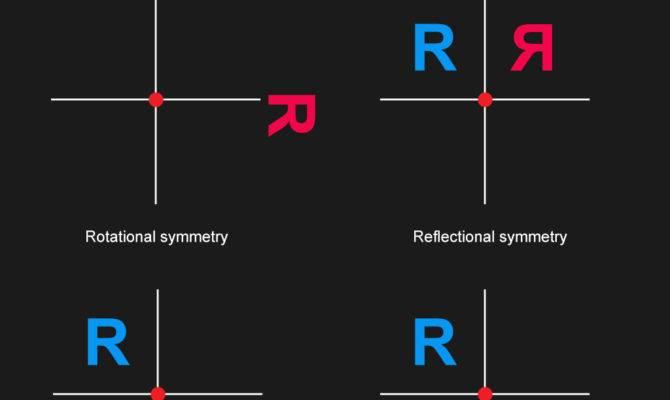 Symmetry Asymmetry Recalling Basic Design Principles