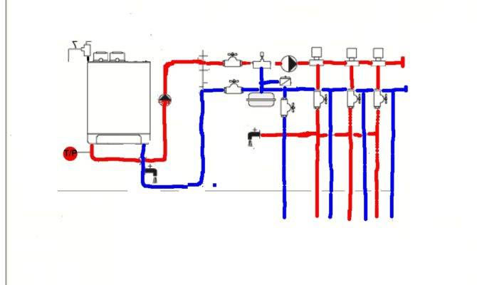 System Pipe Install Drawing Customization