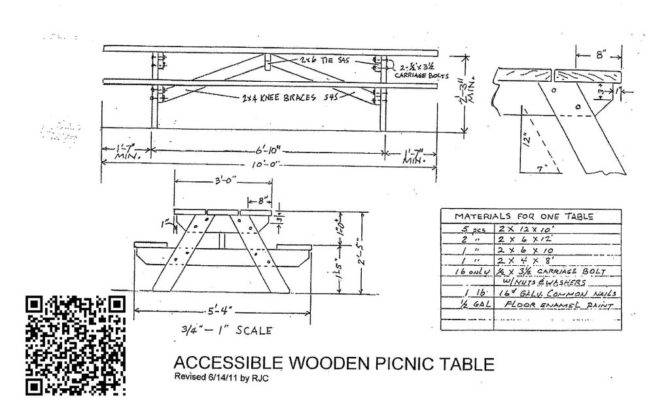 Tag Archives Picnic Table Plans Octagon