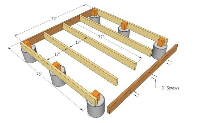 Take Back Your Garagehow Build Shed Step