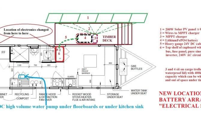 Tiny House Electrics Resilience