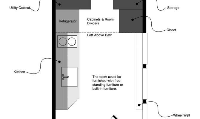 Tiny House Plans Exploiting Help