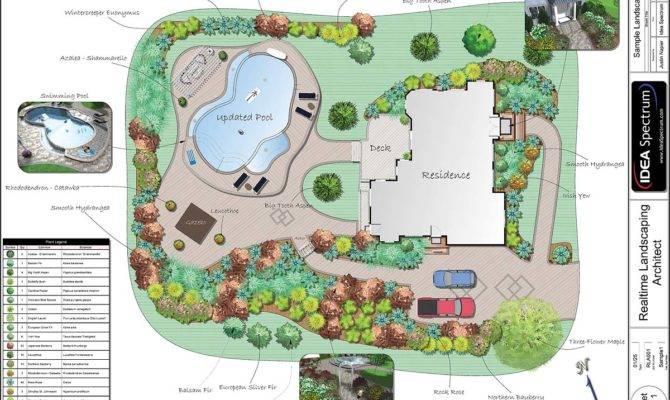 Top Landscape Architecture Designs Costs
