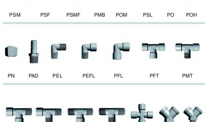 Types Pipe Fittings Poolkefittings All Pneumatic