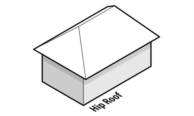 Types Roofs Houses Illustrations