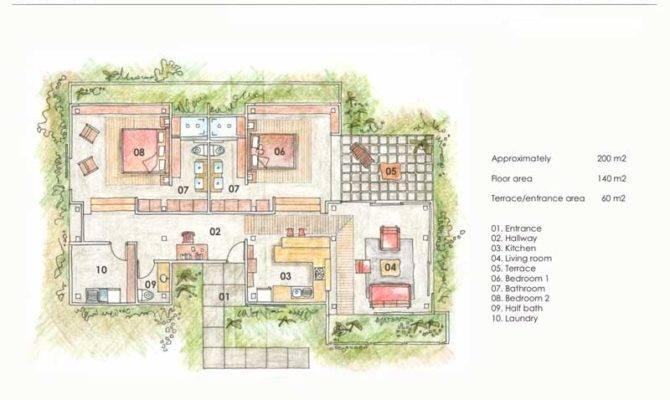 Unique Eco House Plans Floor