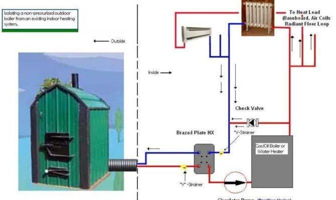 Water Radiators Baseboard Heaters Etc Pdf Adobe Reader